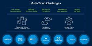 Những thách thức với Multi-Cloud