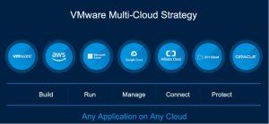 Chiến lược Multi-Cloud của VMware