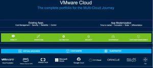VMware Cloud Portfolio